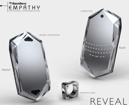 BlackBerry-Empathy-Image